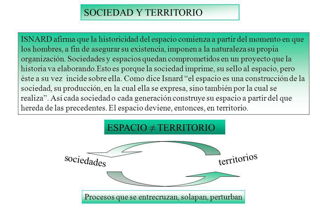 SOCIEDAD Y TERRITORIO ESPACIO ≠ TERRITORIO territorios sociedades