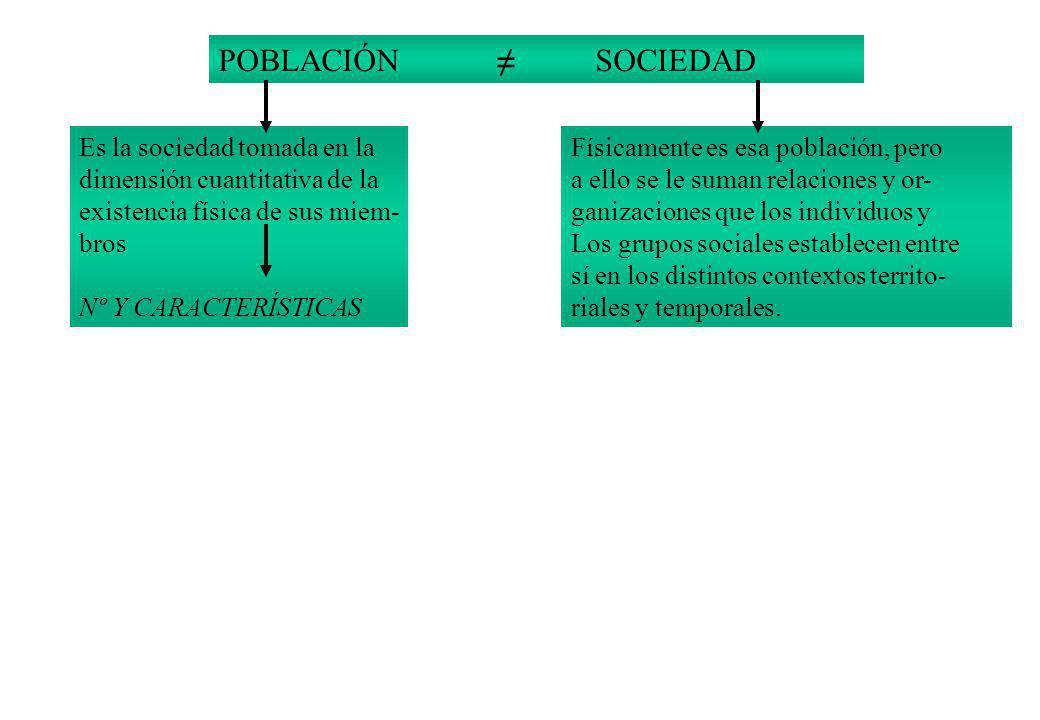 POBLACIÓN ≠ SOCIEDAD Es la sociedad tomada en la