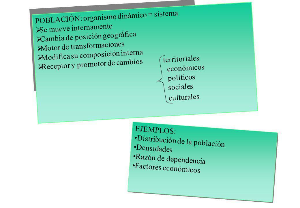 POBLACIÓN: organismo dinámico = sistema
