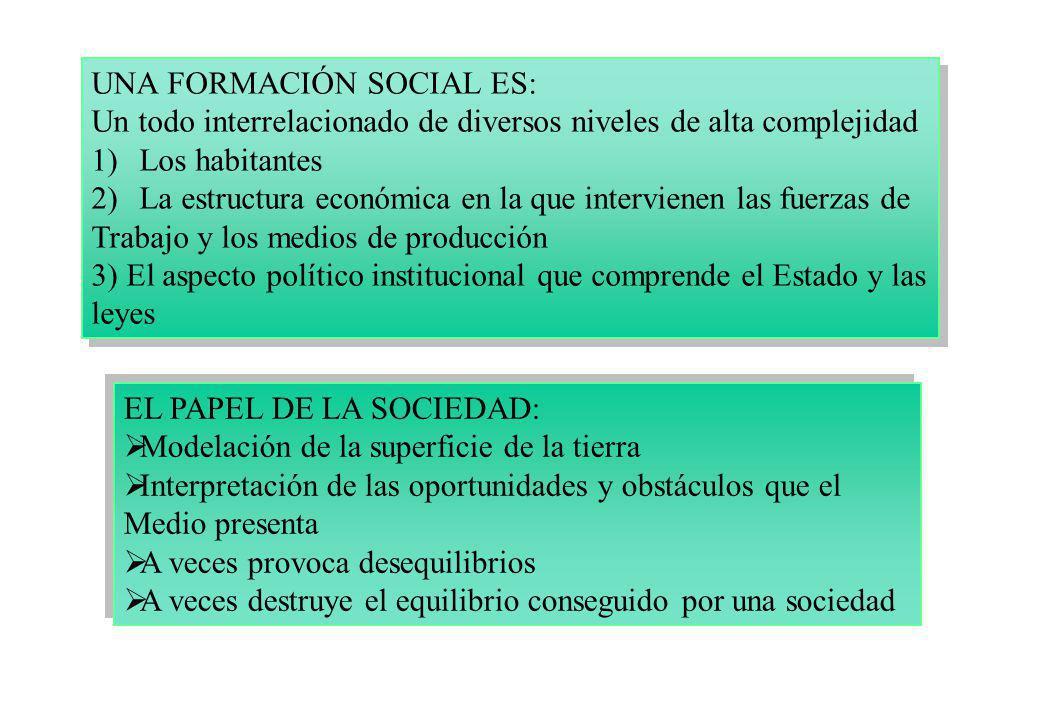 UNA FORMACIÓN SOCIAL ES: