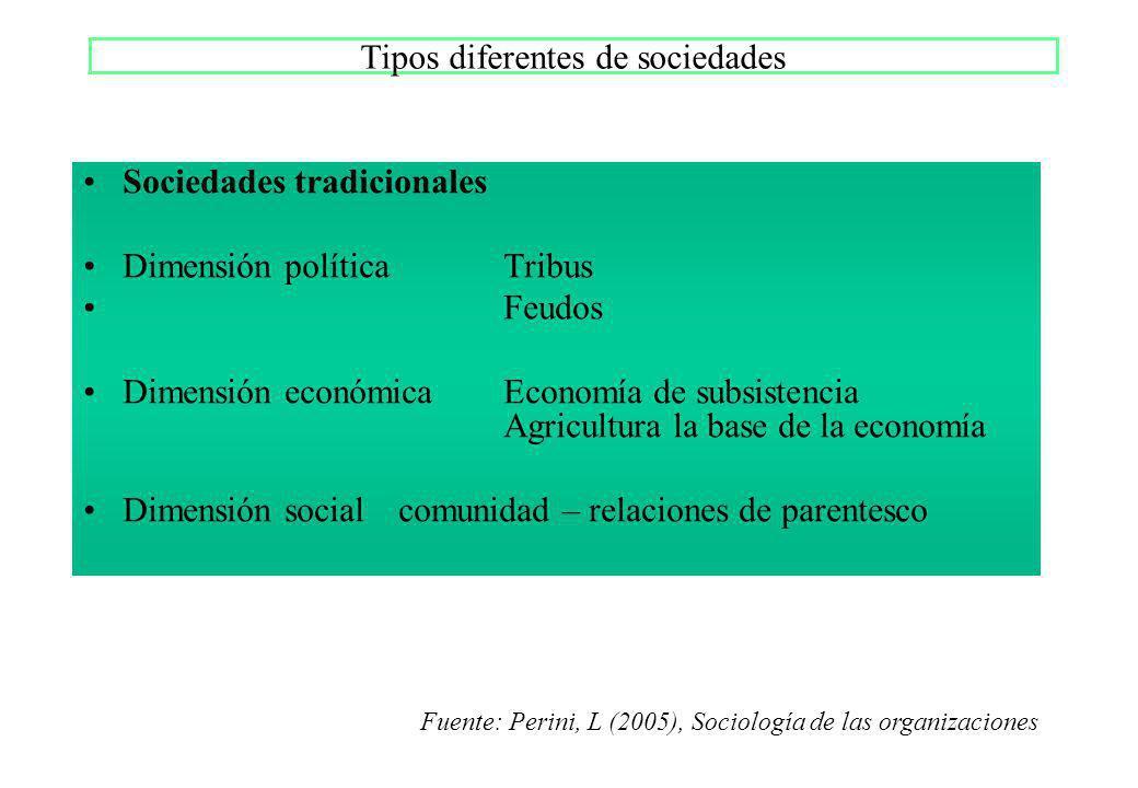 Tipos diferentes de sociedades