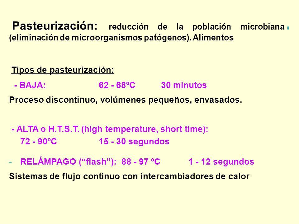 Pasteurización: reducción de la población microbiana (eliminación de microorganismos patógenos). Alimentos