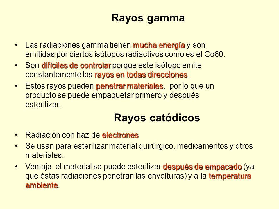 Rayos gamma Rayos catódicos