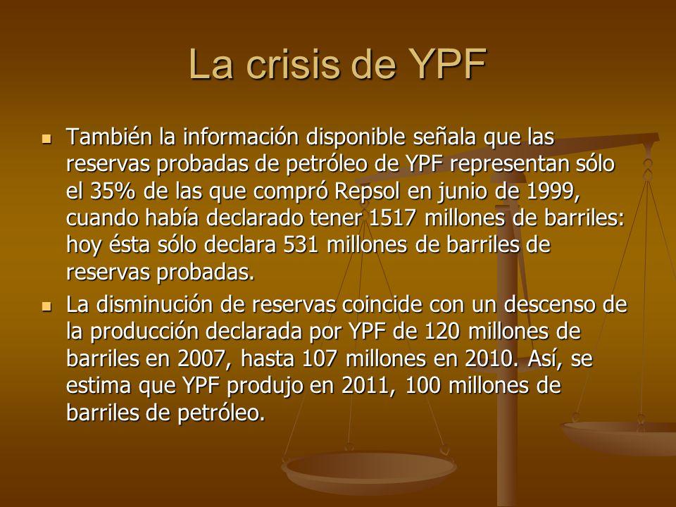 La crisis de YPF