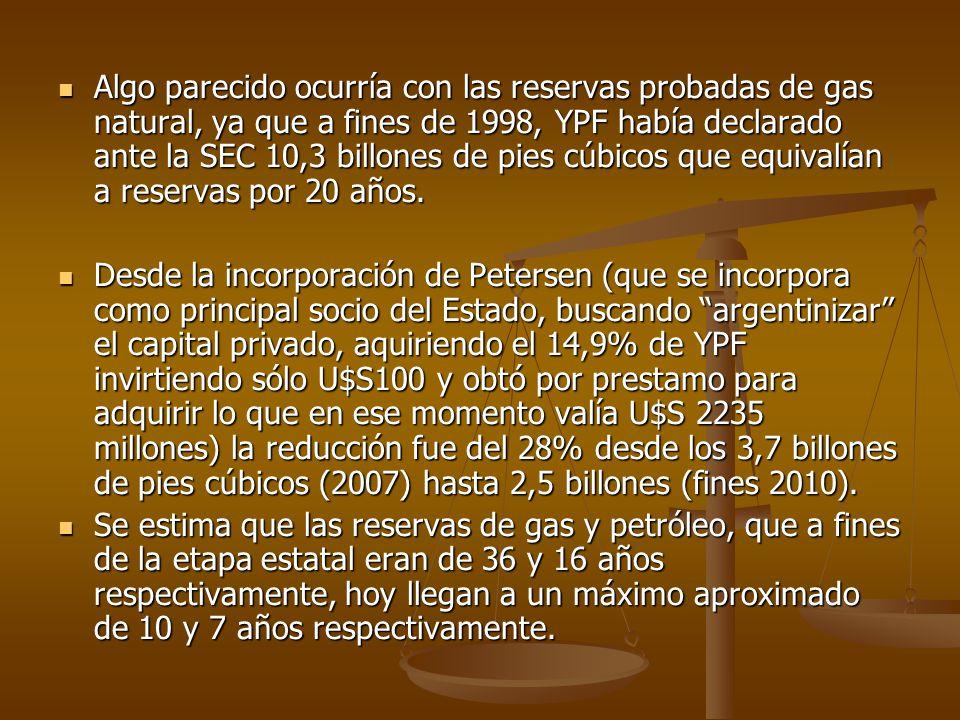 Algo parecido ocurría con las reservas probadas de gas natural, ya que a fines de 1998, YPF había declarado ante la SEC 10,3 billones de pies cúbicos que equivalían a reservas por 20 años.