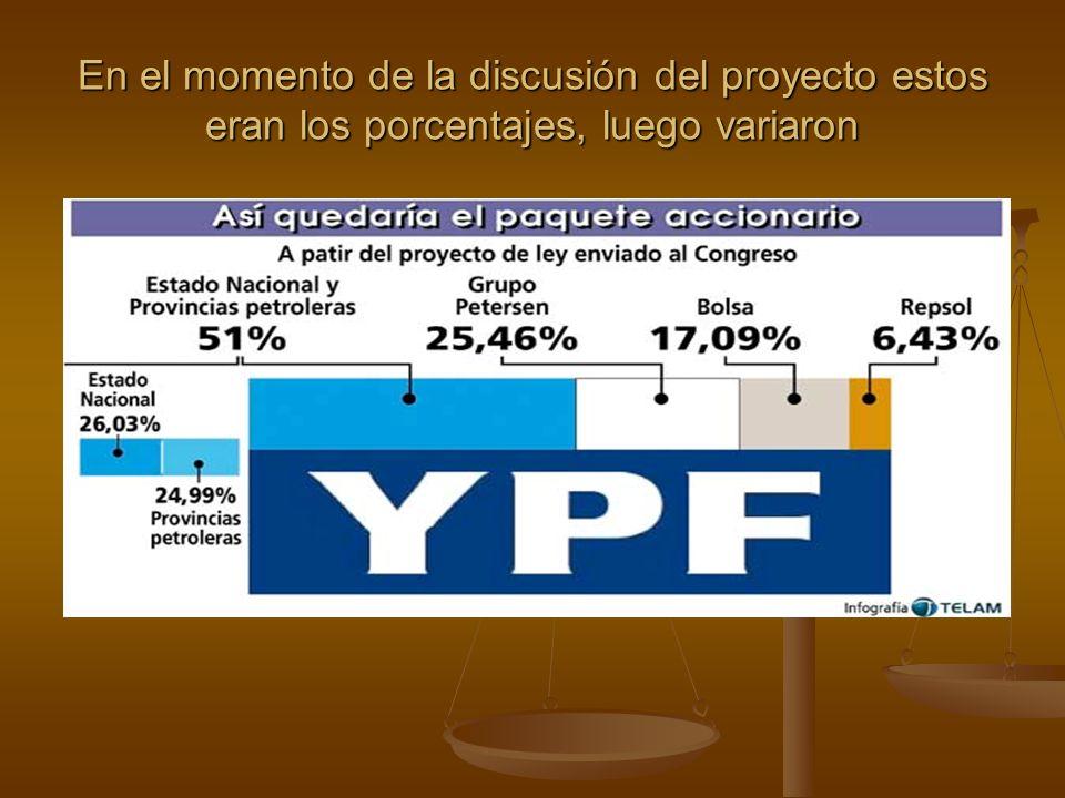 En el momento de la discusión del proyecto estos eran los porcentajes, luego variaron