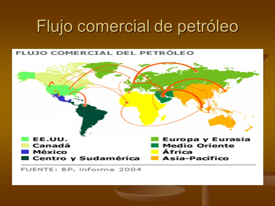 Flujo comercial de petróleo