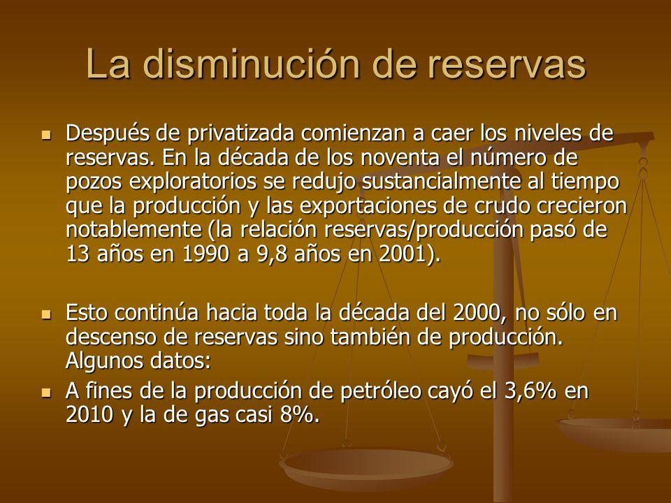 La disminución de reservas