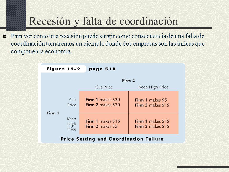 Recesión y falta de coordinación