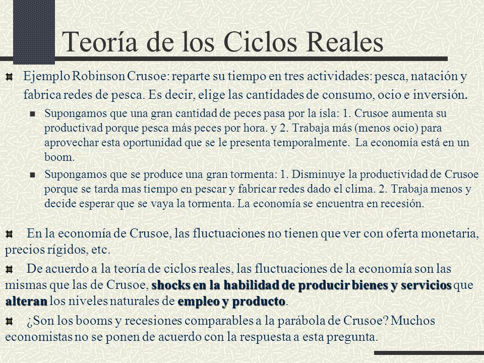 Teoría de los Ciclos Reales