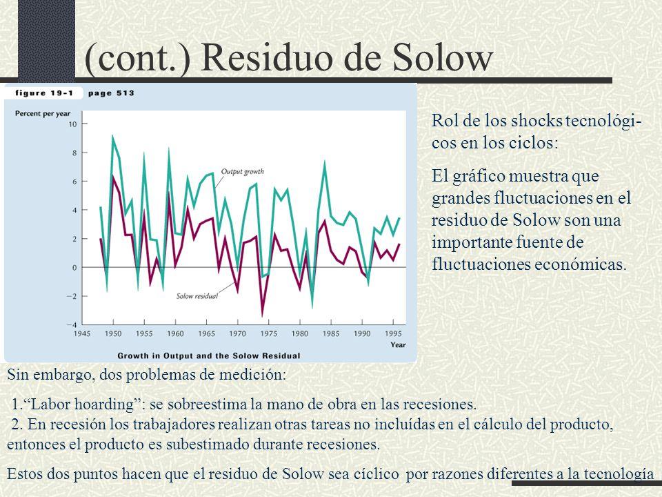 (cont.) Residuo de Solow
