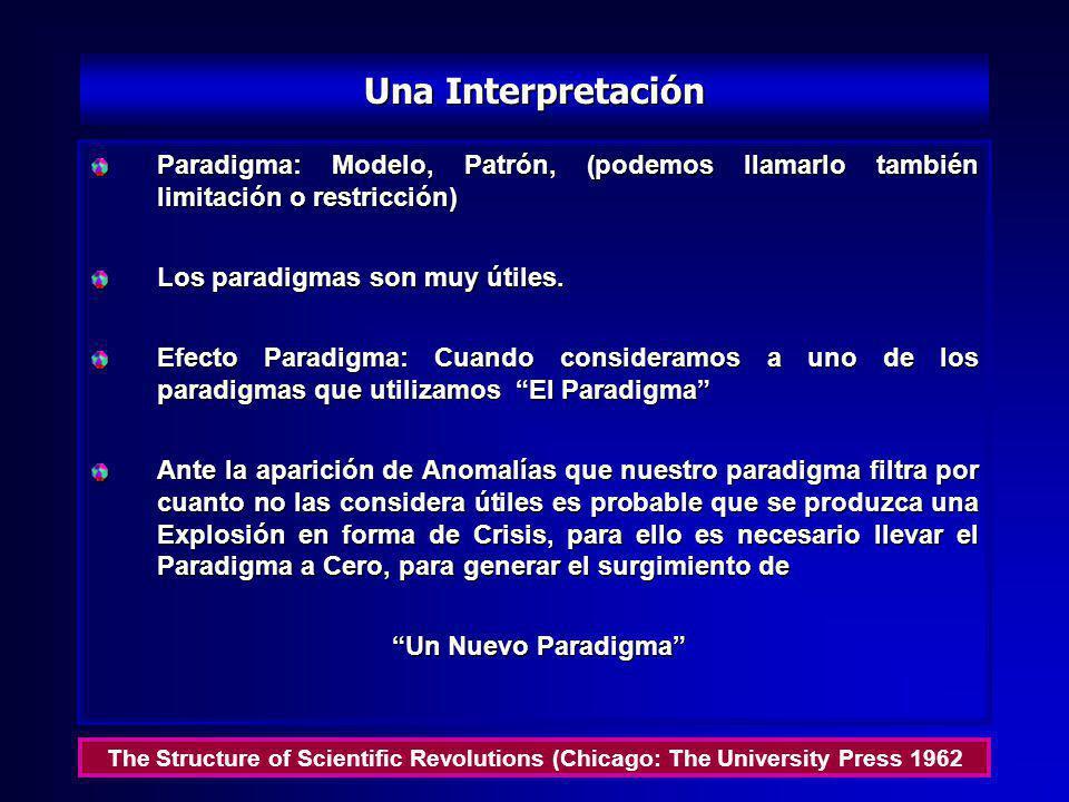 Una Interpretación Paradigma: Modelo, Patrón, (podemos llamarlo también limitación o restricción) Los paradigmas son muy útiles.