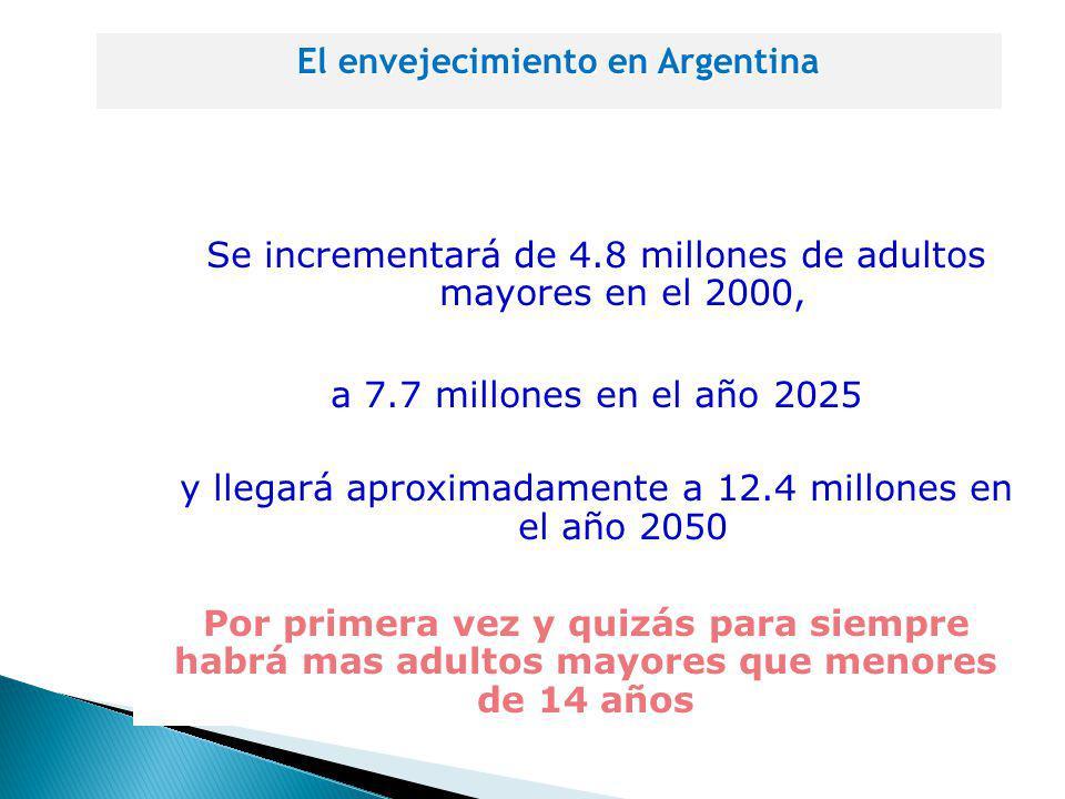 El envejecimiento en Argentina