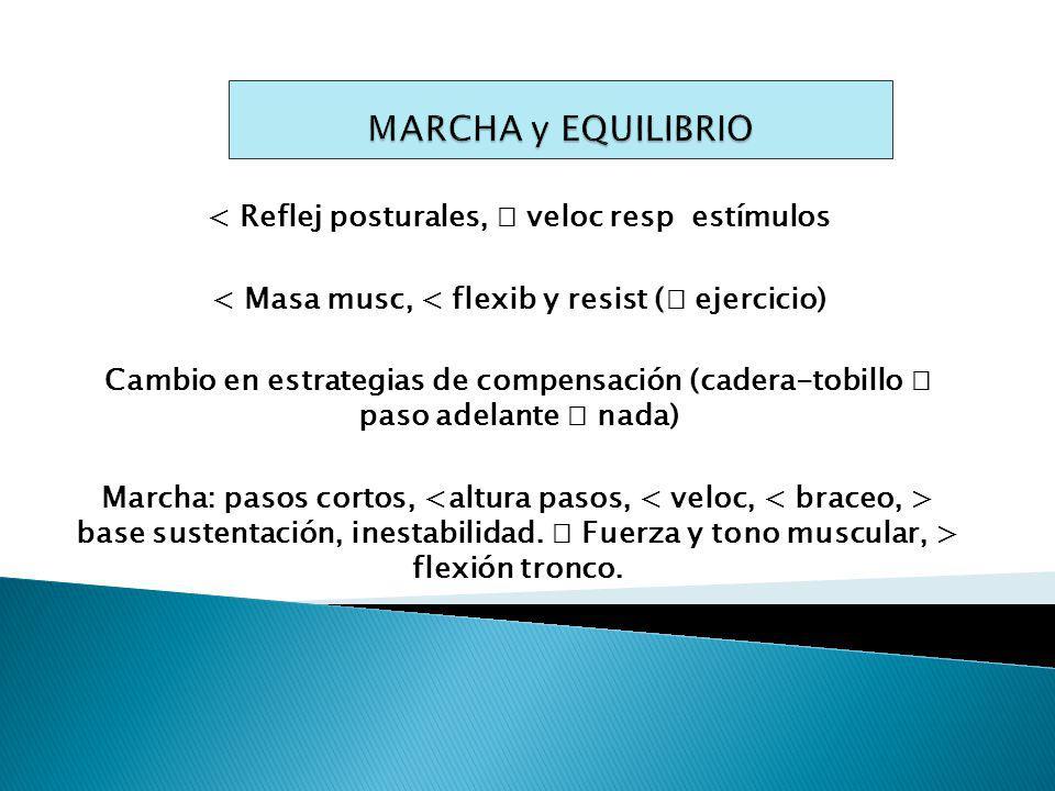 MARCHA y EQUILIBRIO < Reflej posturales,  veloc resp estímulos