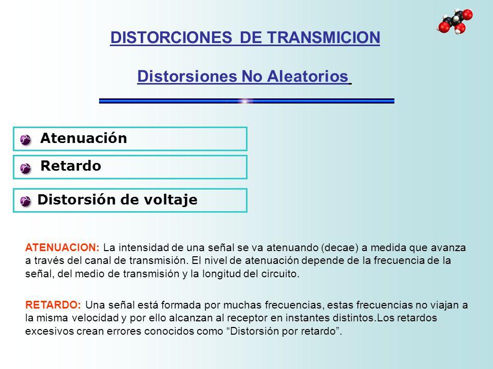 DISTORCIONES DE TRANSMICION Distorsiones No Aleatorios