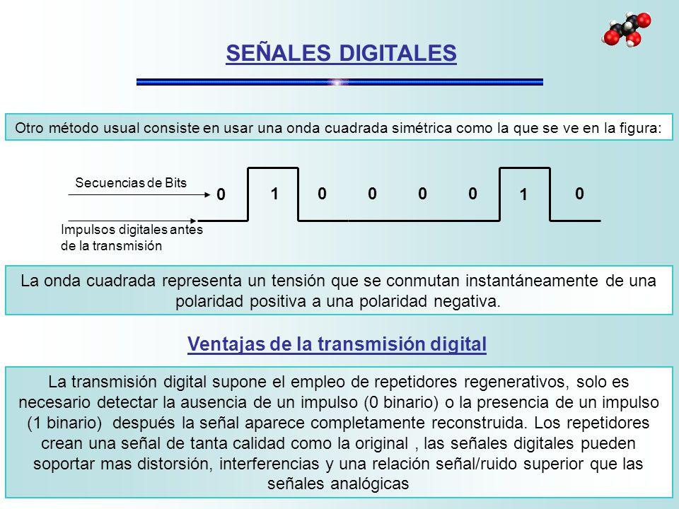 Ventajas de la transmisión digital