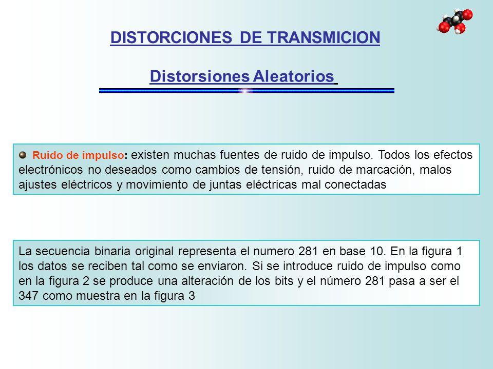 DISTORCIONES DE TRANSMICION Distorsiones Aleatorios