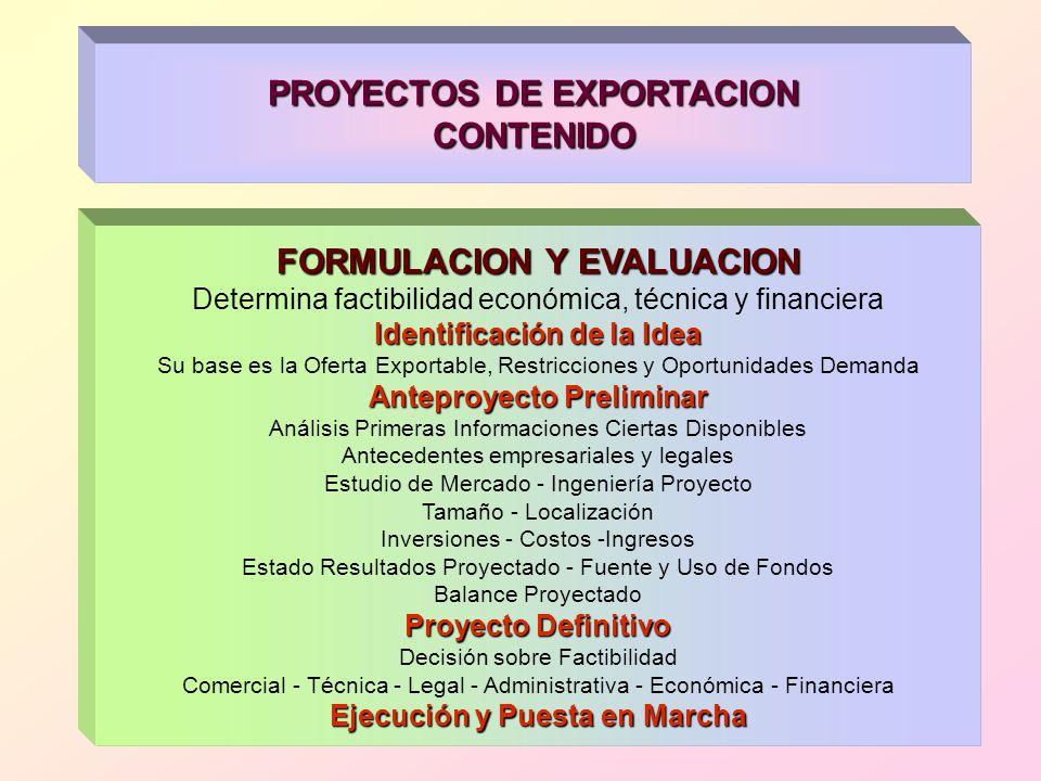 PROYECTOS DE EXPORTACION CONTENIDO FORMULACION Y EVALUACION