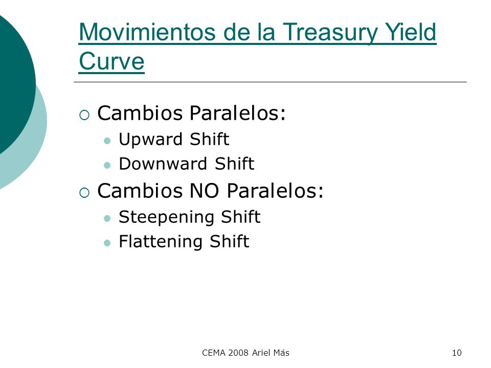 Movimientos de la Treasury Yield Curve