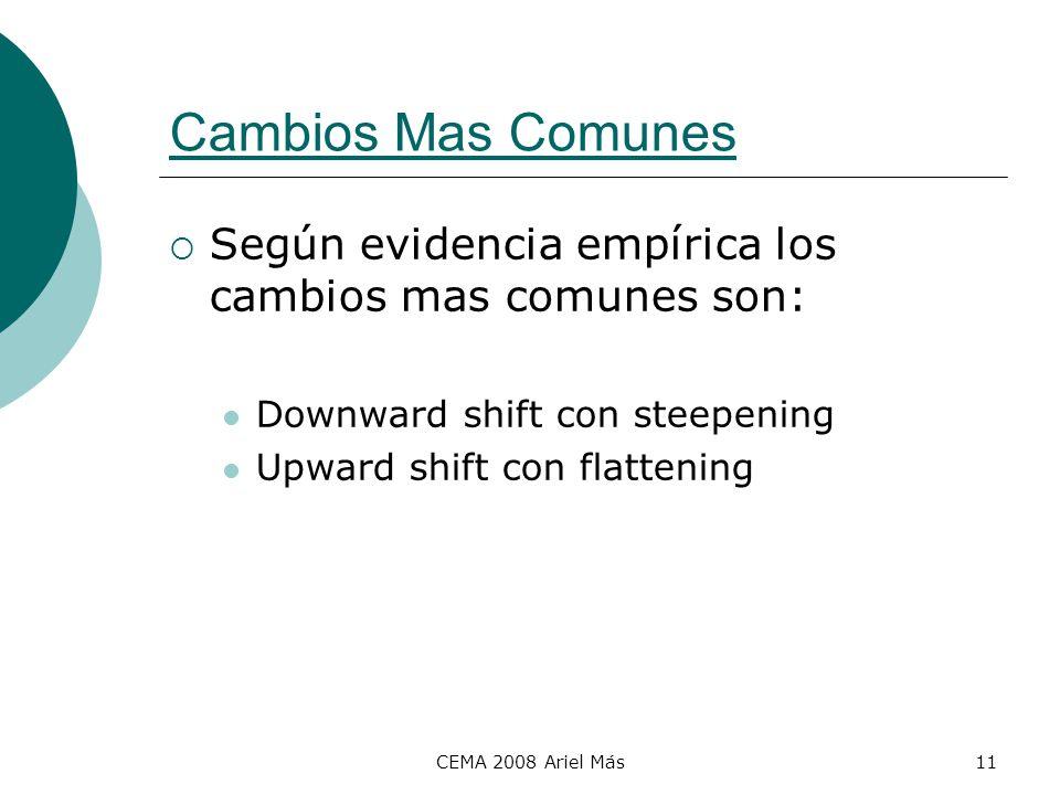 Cambios Mas Comunes Según evidencia empírica los cambios mas comunes son: Downward shift con steepening.