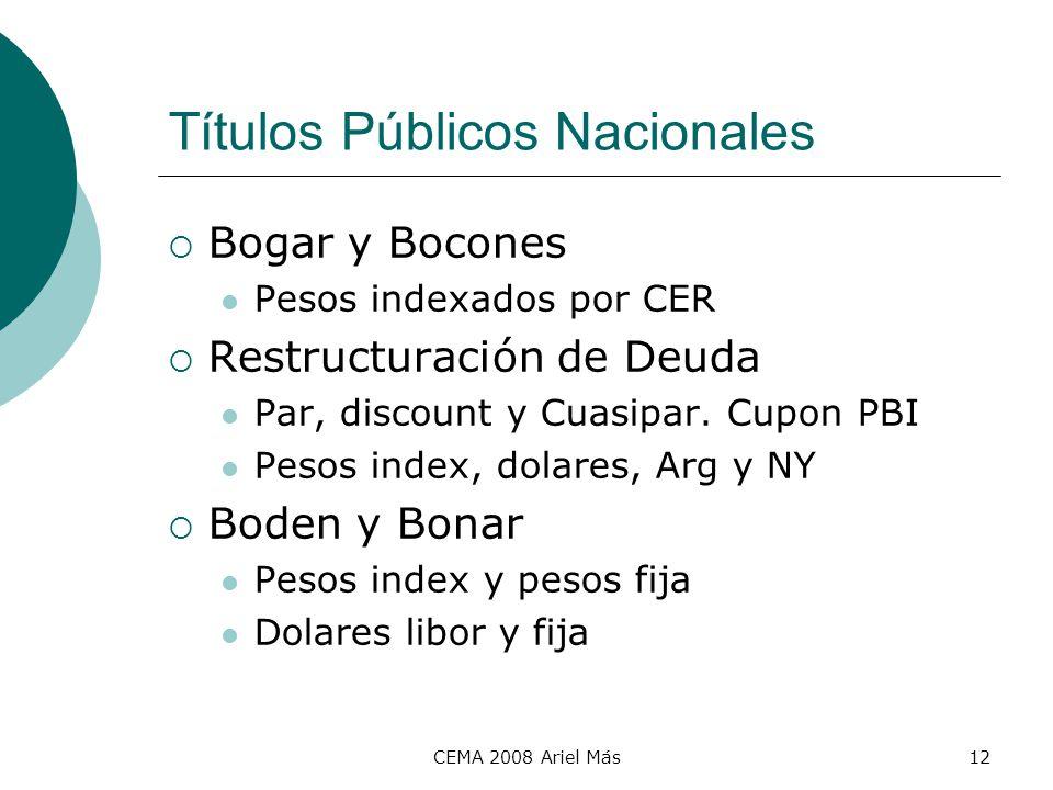 Títulos Públicos Nacionales