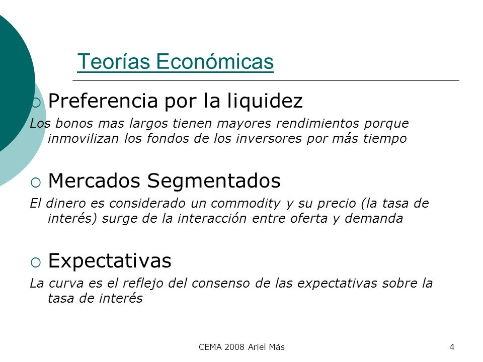 Teorías Económicas Preferencia por la liquidez Mercados Segmentados
