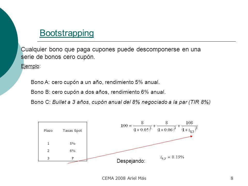 Bootstrapping Cualquier bono que paga cupones puede descomponerse en una serie de bonos cero cupón.