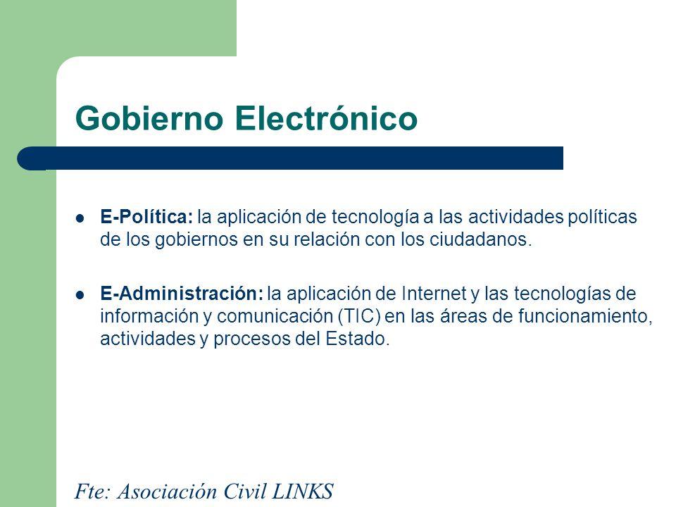 Gobierno Electrónico Fte: Asociación Civil LINKS