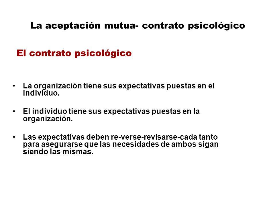 La aceptación mutua- contrato psicológico