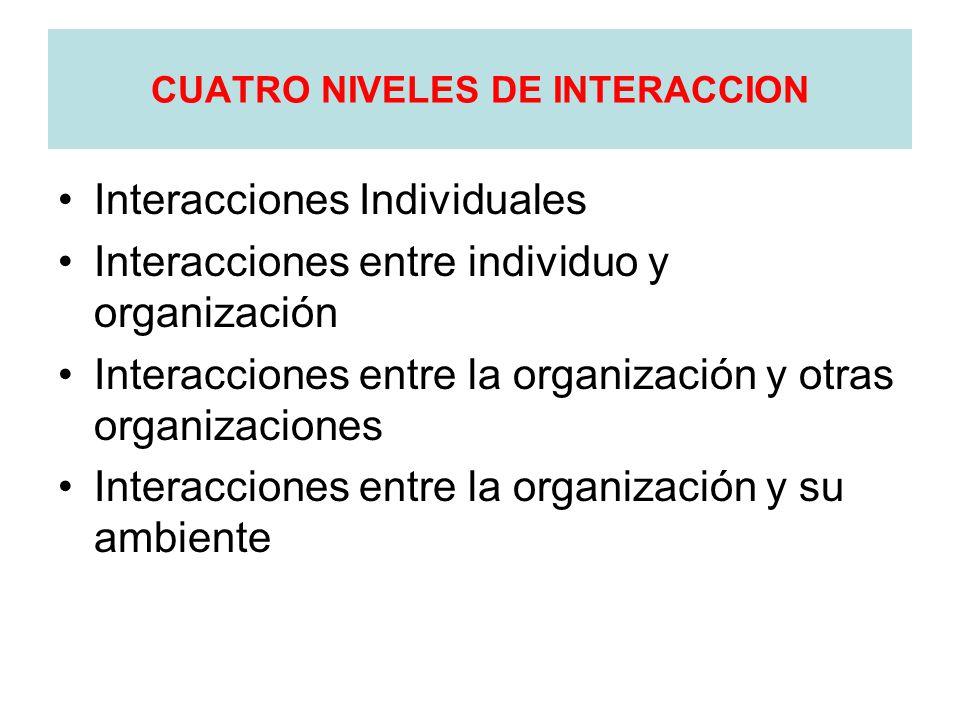 CUATRO NIVELES DE INTERACCION
