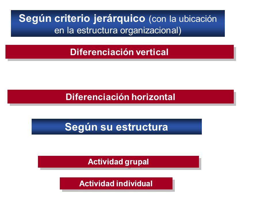 Diferenciación vertical Diferenciación horizontal