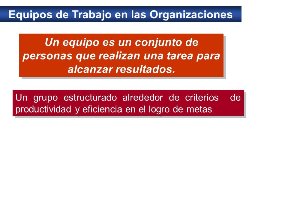 Equipos de Trabajo en las Organizaciones