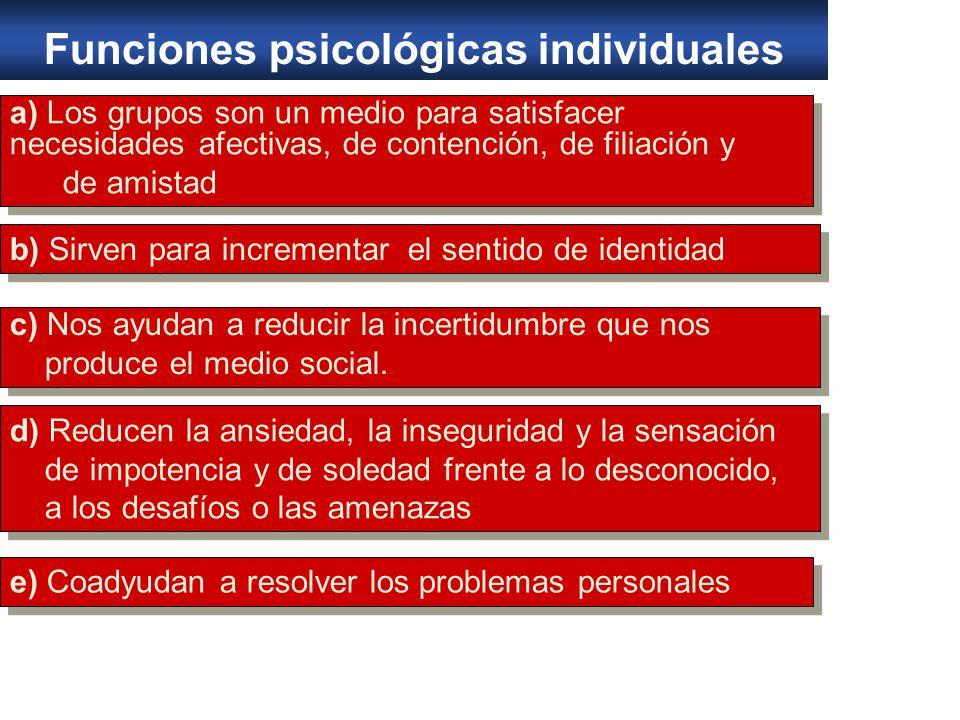 Funciones psicológicas individuales