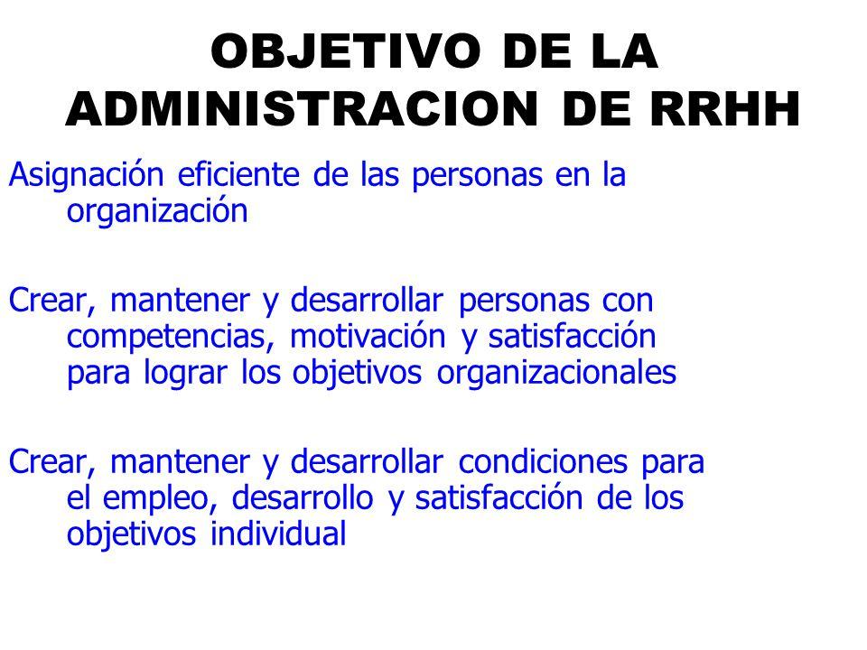 OBJETIVO DE LA ADMINISTRACION DE RRHH