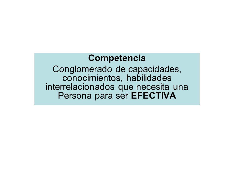 Competencia Conglomerado de capacidades, conocimientos, habilidades interrelacionados que necesita una Persona para ser EFECTIVA.