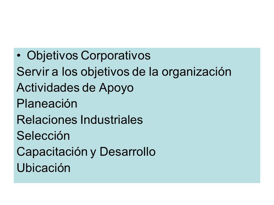 Objetivos Corporativos
