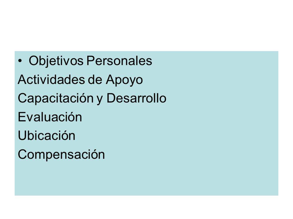 Objetivos Personales Actividades de Apoyo. Capacitación y Desarrollo.