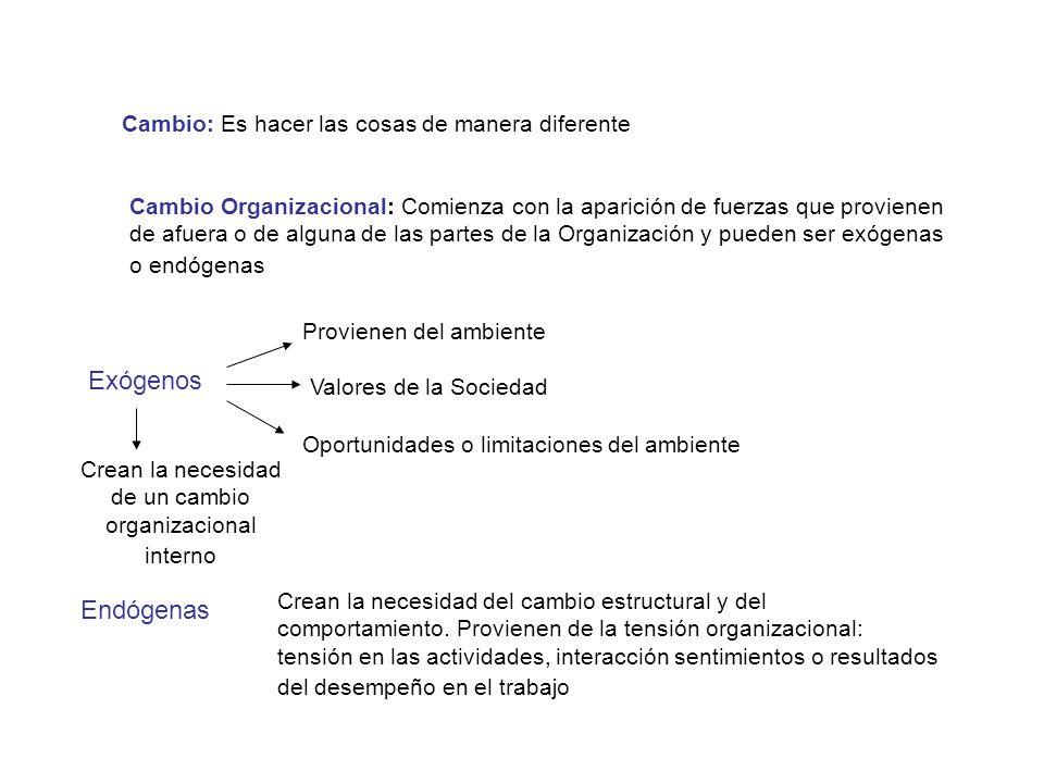 Crean la necesidad de un cambio organizacional interno
