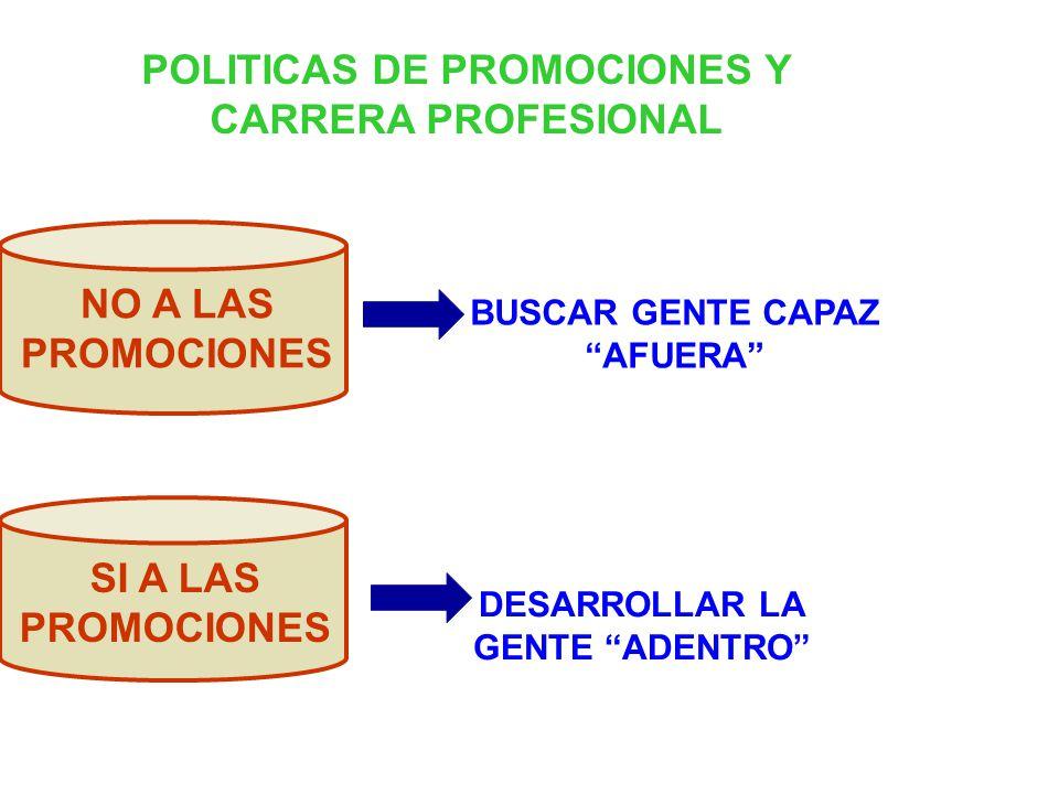 POLITICAS DE PROMOCIONES Y CARRERA PROFESIONAL