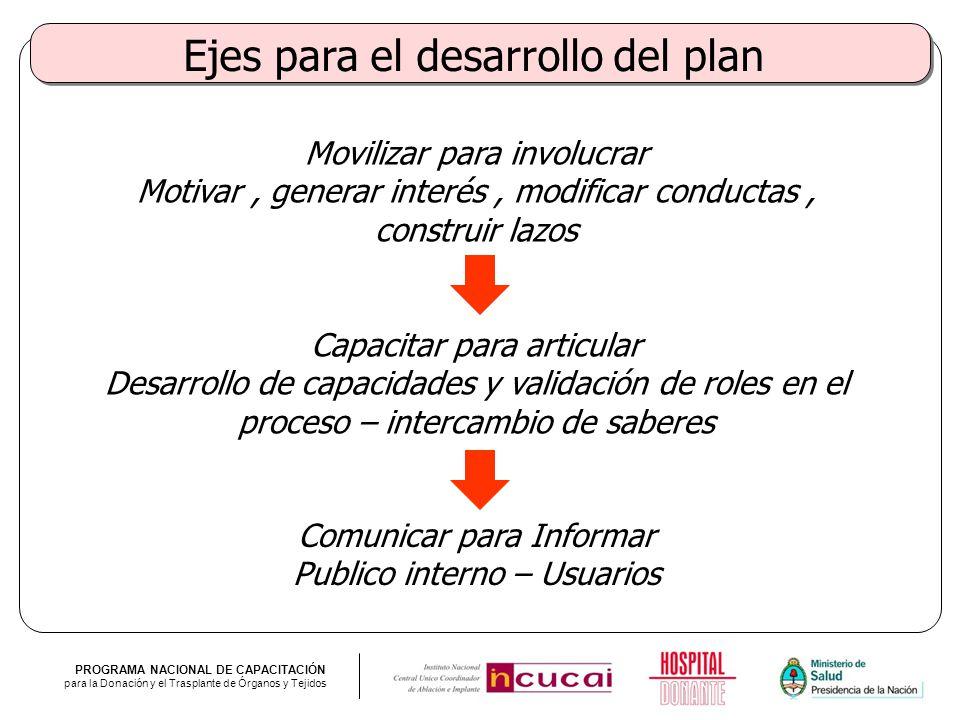 Ejes para el desarrollo del plan