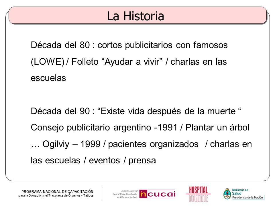 La Historia Década del 80 : cortos publicitarios con famosos (LOWE) / Folleto Ayudar a vivir / charlas en las escuelas.