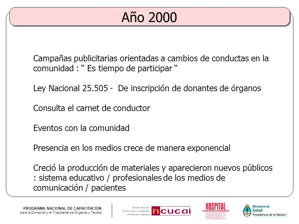 Año 2000 Campañas publicitarias orientadas a cambios de conductas en la comunidad : Es tiempo de participar