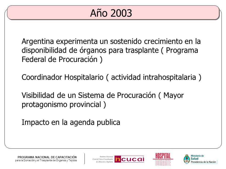 Año 2003 Argentina experimenta un sostenido crecimiento en la disponibilidad de órganos para trasplante ( Programa Federal de Procuración )
