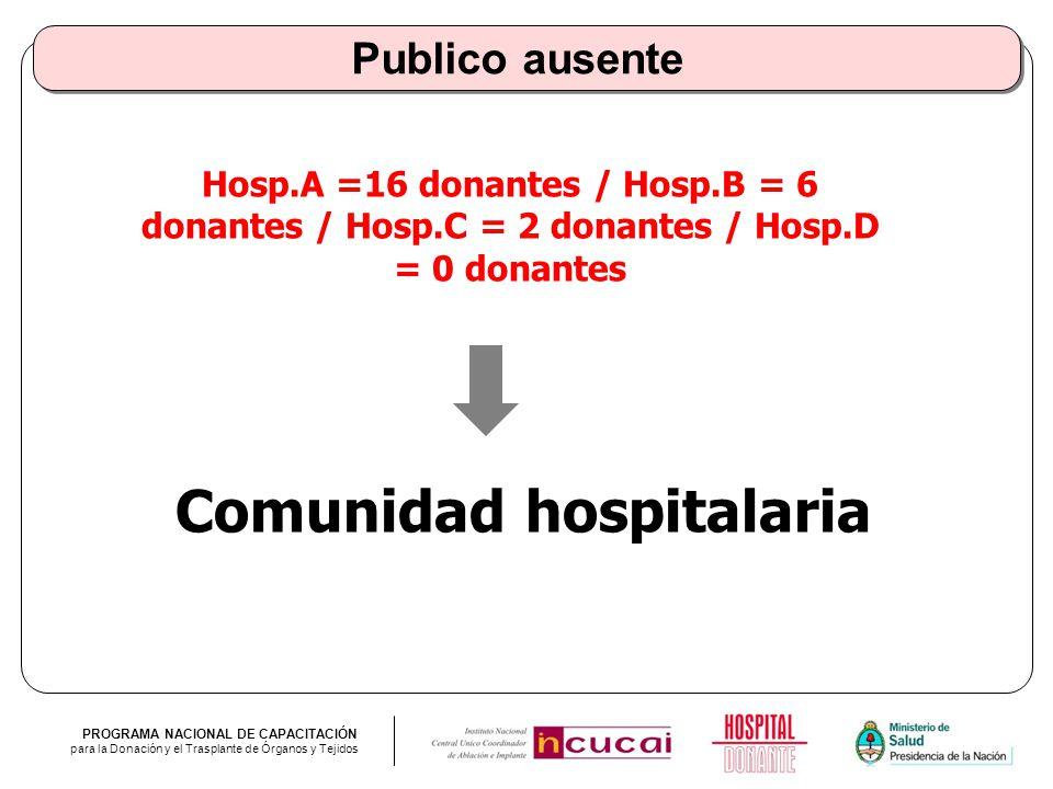 Comunidad hospitalaria