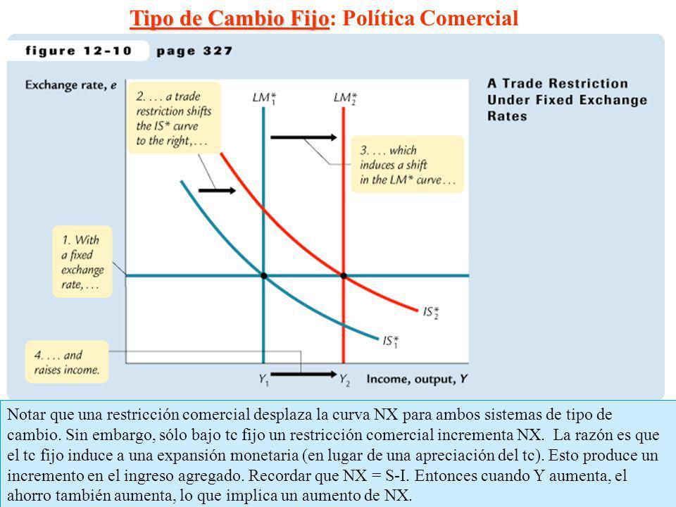 Tipo de Cambio Fijo: Política Comercial