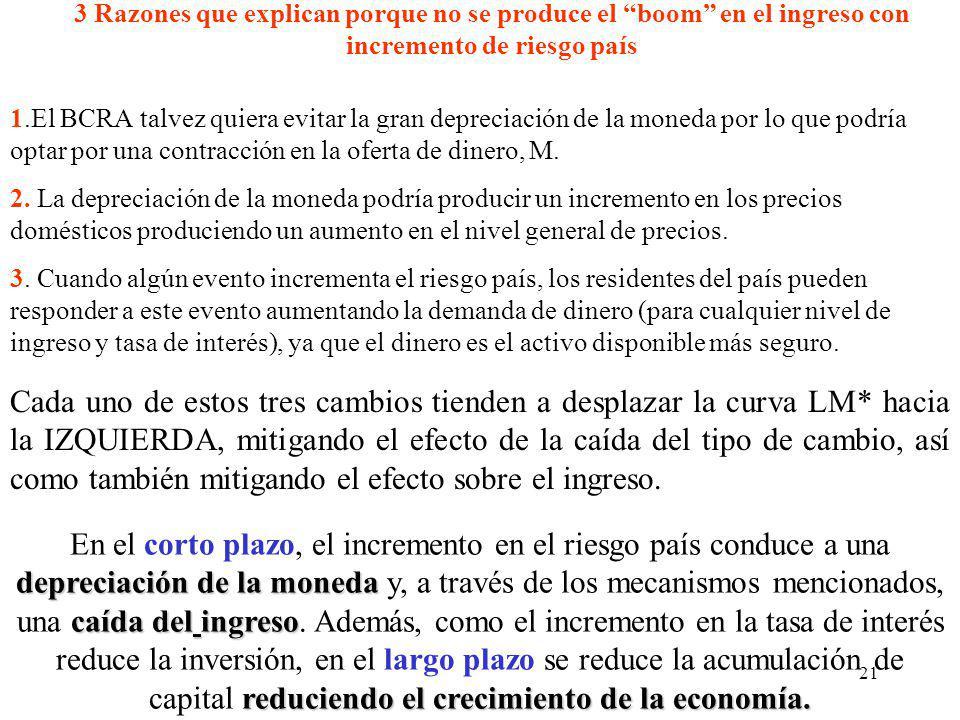 3 Razones que explican porque no se produce el boom en el ingreso con incremento de riesgo país