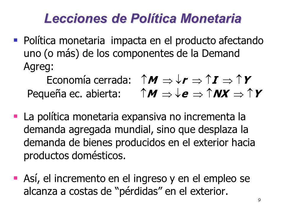 Lecciones de Política Monetaria