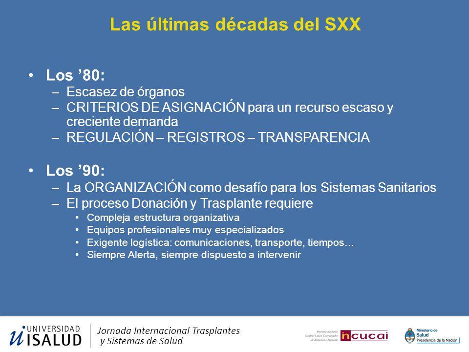 Las últimas décadas del SXX