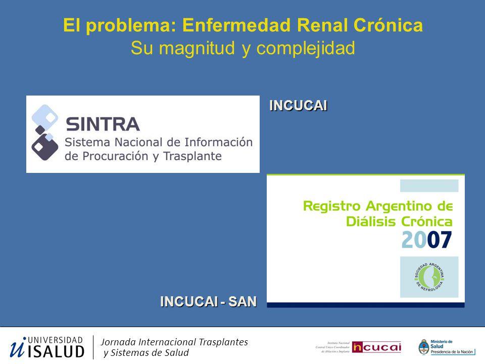 El problema: Enfermedad Renal Crónica Su magnitud y complejidad