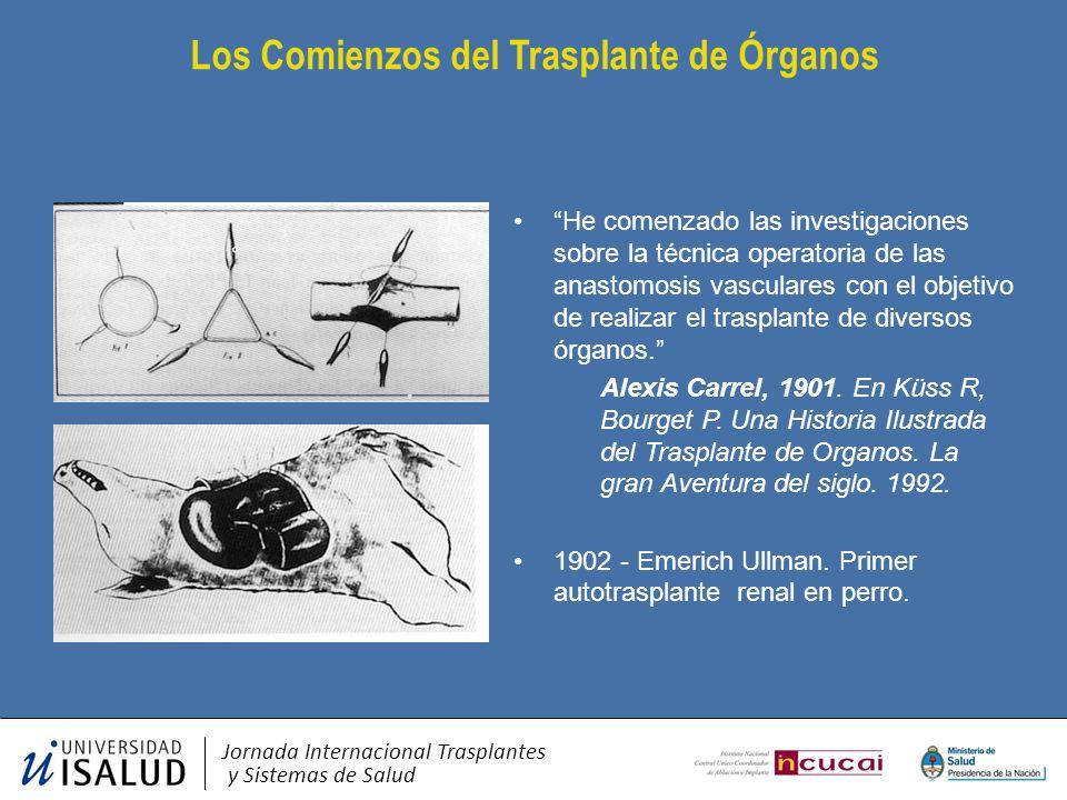 Los Comienzos del Trasplante de Órganos